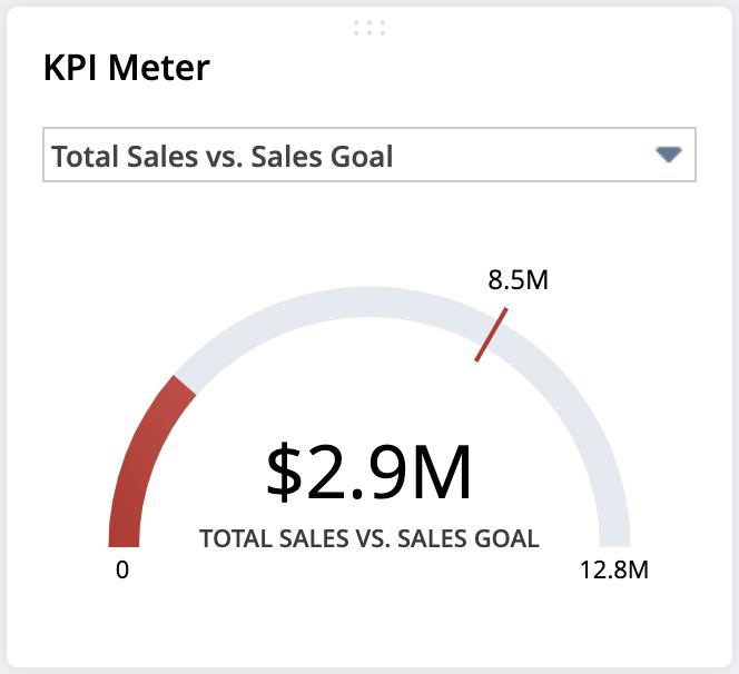 Sales Goal KPI